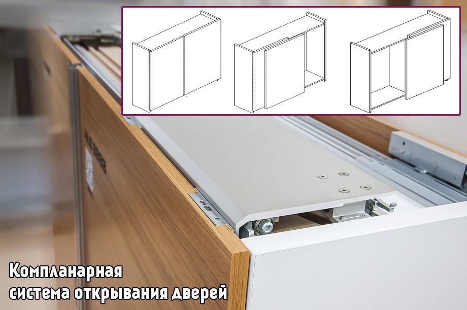 Обзор дверей для шкафов купе: размеры, материалы, разновидности