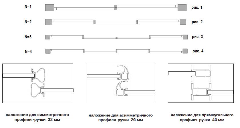Правила расчета для дверей шкафов-купе с подробным примером: онлайн калькулятор