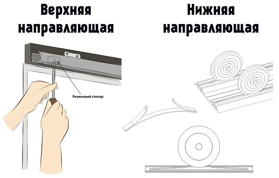 Как произвести регулировку дверей шкафа купе своими руками