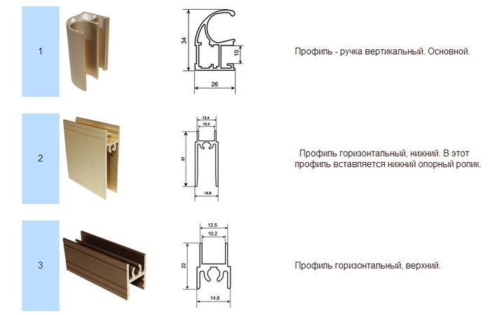Как самостоятельно сделать шкаф купе в домашних условиях