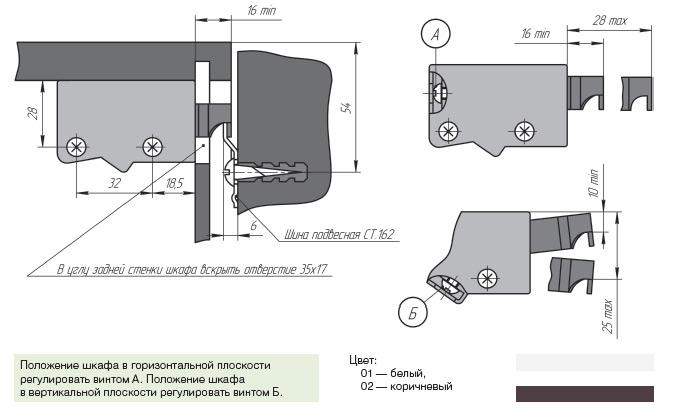 Какие бывают навесы для кухонных шкафов – крепление и регулировка