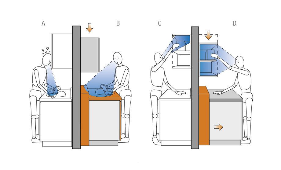 Оптимальная высота навесных шкафов на кухне: стандарты в зависимости от роста человека