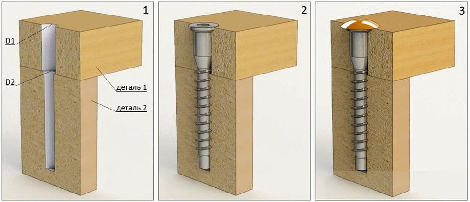 Создание шкафа в туалете своими руками: идеи, схемы, инструкция по изготовлению