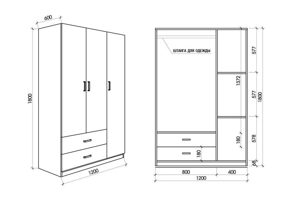 Как собрать шкаф из мебельного щита своими руками?