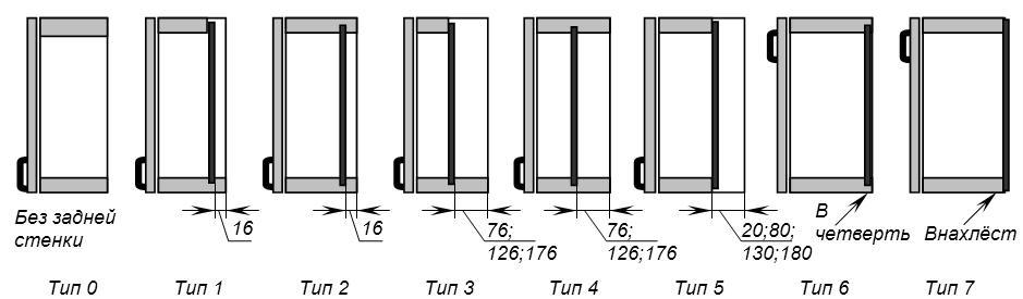 Крепление и усиление задней стенки шкафа, материалы: ДВП, ХДФ, фанера