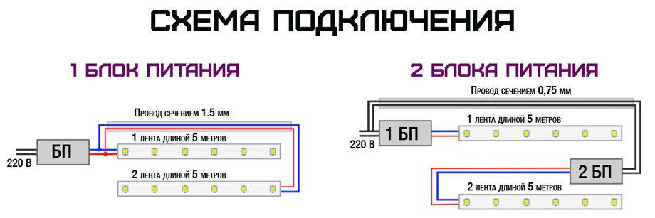 Схема подключения с одним и двумя блоками питания