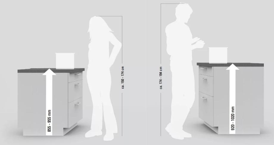 Рост человека и высота шкафа кухни
