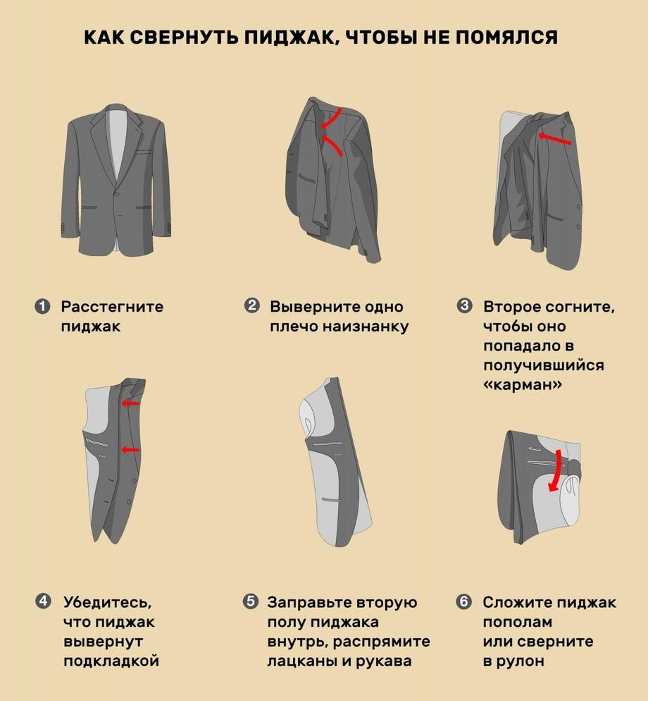 Схема складывания пиджака