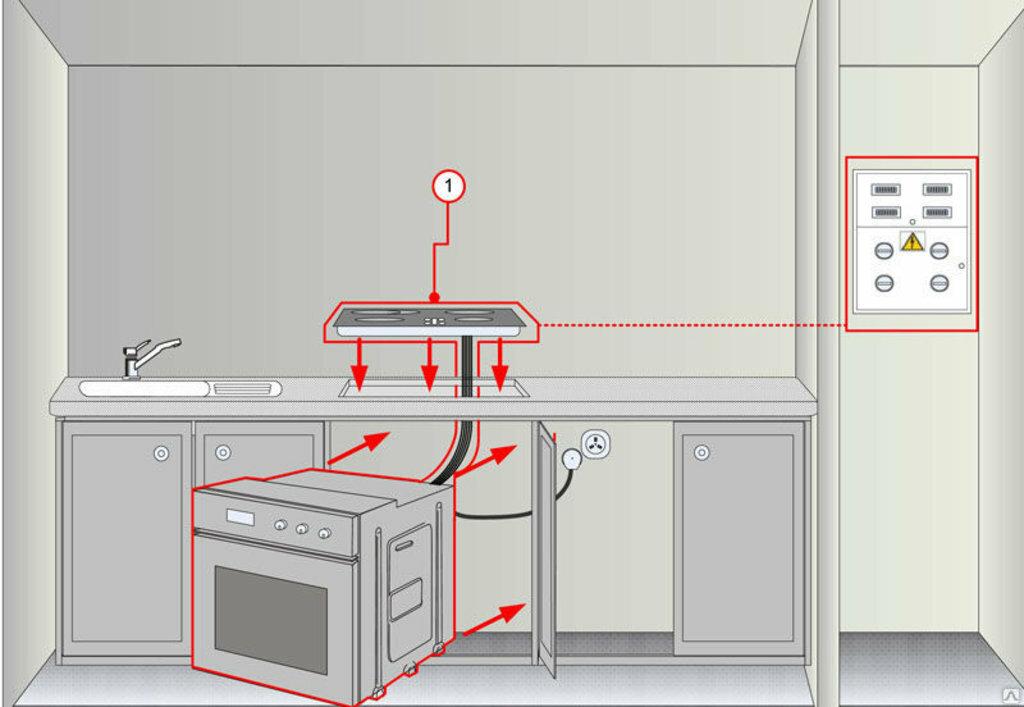 Как сделать шкаф для встроенной духовки и варочной панели?