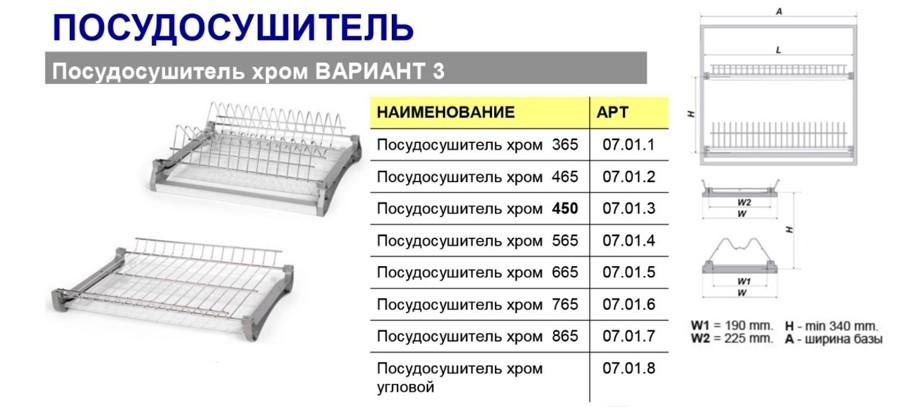 Виды размеров сушилок для посуды