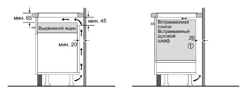 Тумба под духовой шкаф и варочную панель: как выбрать модуль под встроенную технику?