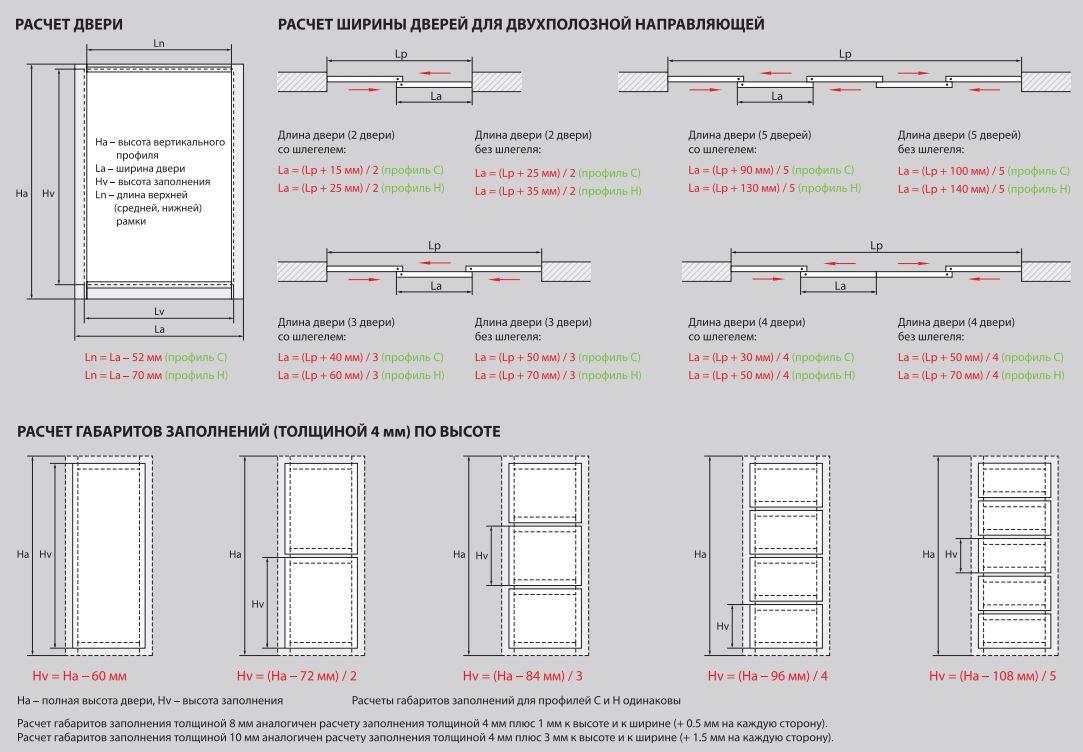 Планирование встроенных фасадов